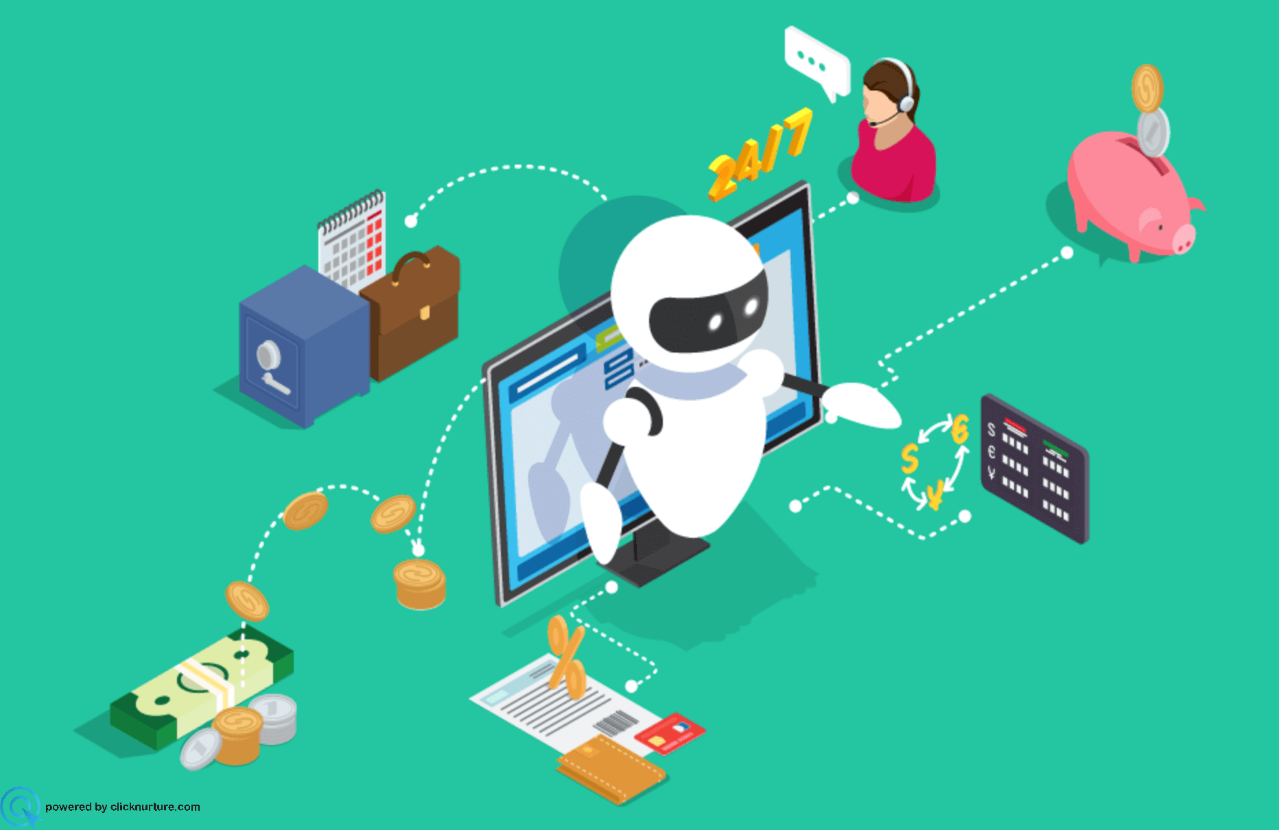 What is Chatbot and its benefits